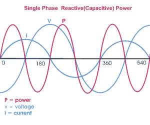 Capacitive Power